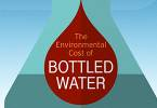 Think before you drink: The environmental cost of bottled water